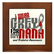I Wear Grey 6 Diabetes Framed Tile