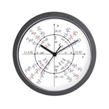 Unit Circle Clock