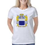 Parvenu Women's Plus Size Scoop Neck Dark T-Shirt