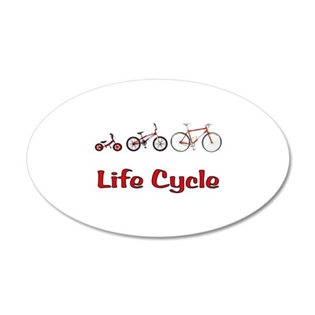 Life Cycle 38.5 x 24.5 Oval Wall Peel