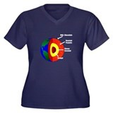 Earth Layers Women's Plus Size V-Neck Dark T-Shirt