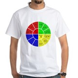 Unique Ohms law Shirt
