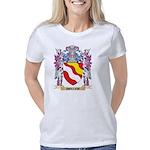 Name Tag Women's Cap Sleeve T-Shirt