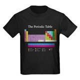 Periodic Table (dark) T