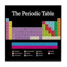 Periodic Table (dark) Tile Coaster