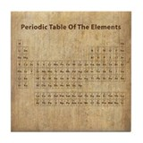 Vintage Periodic Table Tile Coaster