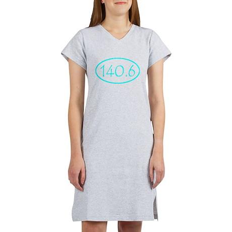 ironman shirt-cyan.png Women's Nightshirt