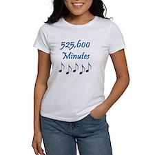 525,600 Minutes Women's T-Shirt