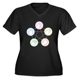 Rock Paper Scissors Lizard Spock Women's Plus Size