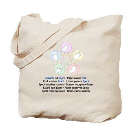 Rock Paper Scissors Lizard Spock Tote Bag