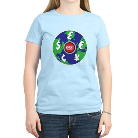 global economy reset Women's Light T-Shirt