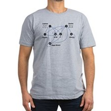 Higgs Boson Diagram T