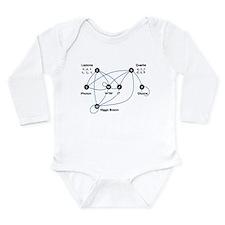 Higgs Boson Diagram Long Sleeve Infant Bodysuit