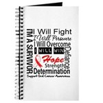Oral Cancer Persevere Journal