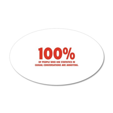 100% Statistics 38.5 x 24.5 Oval Wall Peel