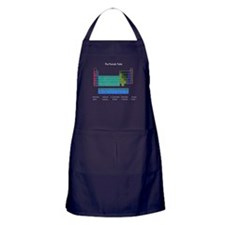Blue Periodic Table Apron (dark)
