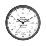Musical Circle of 4ths &amp;amp; 5ths Wall Clock