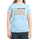 420,000 Cat Overpopulation T-Shirt