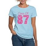 Class of 1987 Women's Light T-Shirt