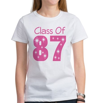 Class of 1987 Women's T-Shirt