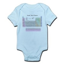 Periodic Table Onesie
