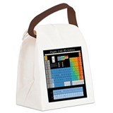 math table2.png Canvas Lunch Bag