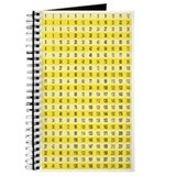 Multiplication Table Journal