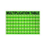 Multiplication Table Rectangle Magnet