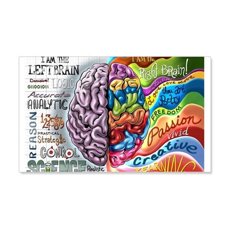 Left Brain Right Brain Cartoon Poster 20x12 Wall D
