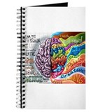 Left Brain Right Brain Cartoon Poster Journal