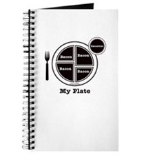 Bacon My Plate Journal