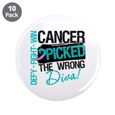 "Wrong Diva Thyroid Cancer 3.5"" Button (10 pack)"