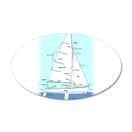 SAILBOAT DIAGRAM (technical design) 35x21 Oval Wal