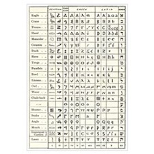 Table comparing ancient scripts
