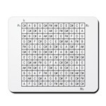 12-tone Matrix Mousepad