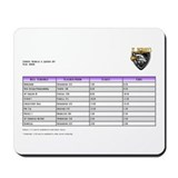 Nicks Schedule Mousepad