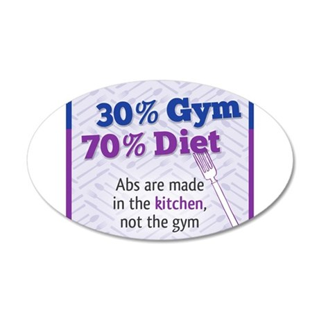 Abs Are Built In The Kitchen 20x12 Oval Wall Decal