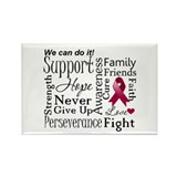 Multiple Myeloma Words Rectangle Magnet