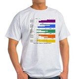 tableaux_linguists_new.jpg T-Shirt
