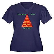 Suriname Food Pyramid Women's Plus Size V-Neck Dar