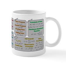 Chemistry Study Tables Mug