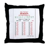 Temp Throw Pillow