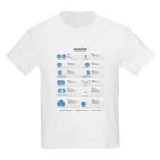 TSQL JOIN TYPES T-Shirt