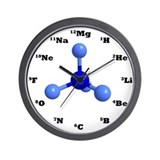 Funny Teacher Wall Clock
