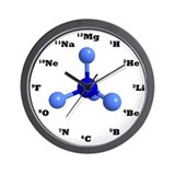 Cute Molecule Wall Clock