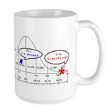 Cute Math Mug