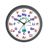 Chemistry Basic Clocks