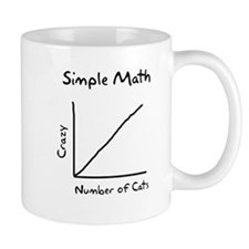 Simple math crazy number of cats Small Mugs