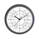 Cute Math Wall Clock