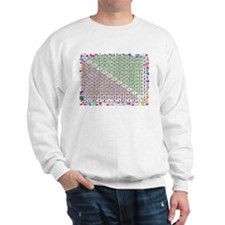 Upside down math chart Sweatshirt